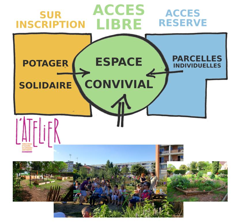 Un an au Jardin de Lapanouse, en images…